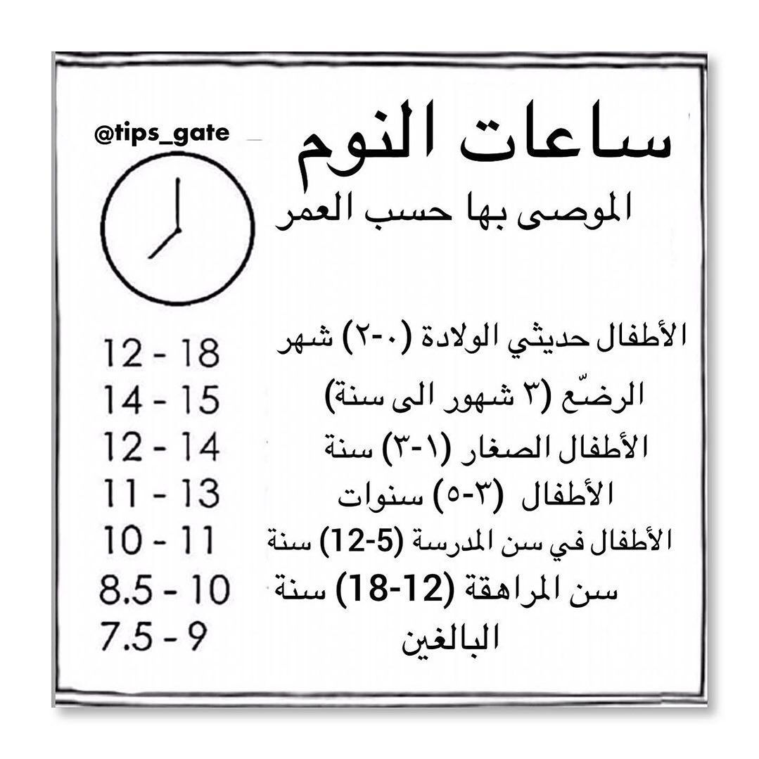 Pin By Fatma Zahzah On Mots Doux Give It To Me Math Tips