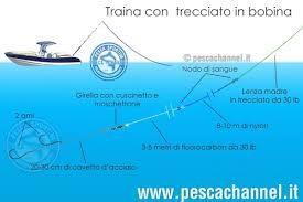 نتيجة بحث الصور عن Pesca Traina Lago Map Screenshot Map Screenshots