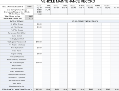 Vehicle Maintenance Sheet  TemplatesForms    Vehicle