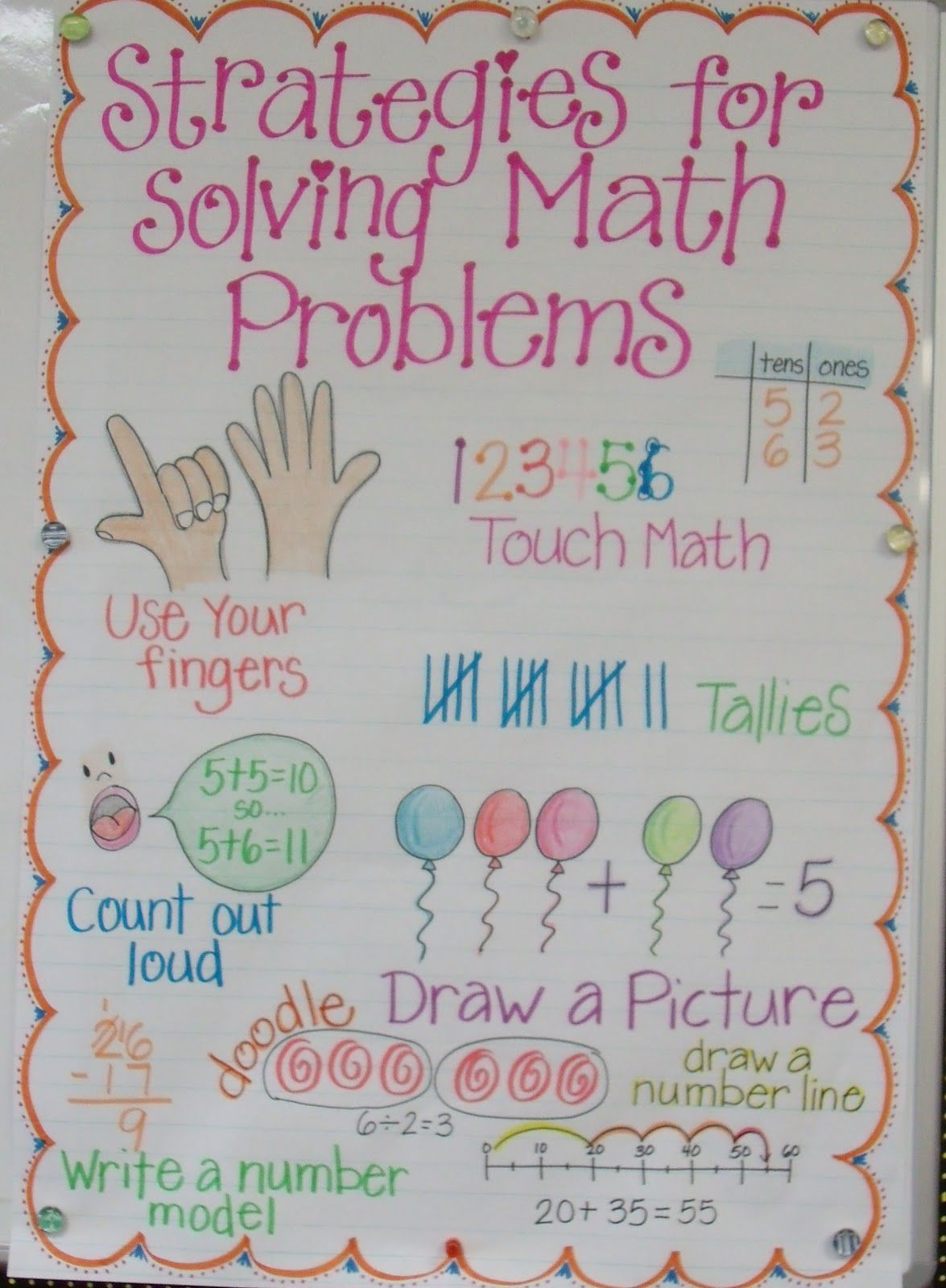 Strategies for solving math problems anchor chart we are trying to strategies for solving math problems anchor chart we are trying to break our 3rd ccuart Gallery