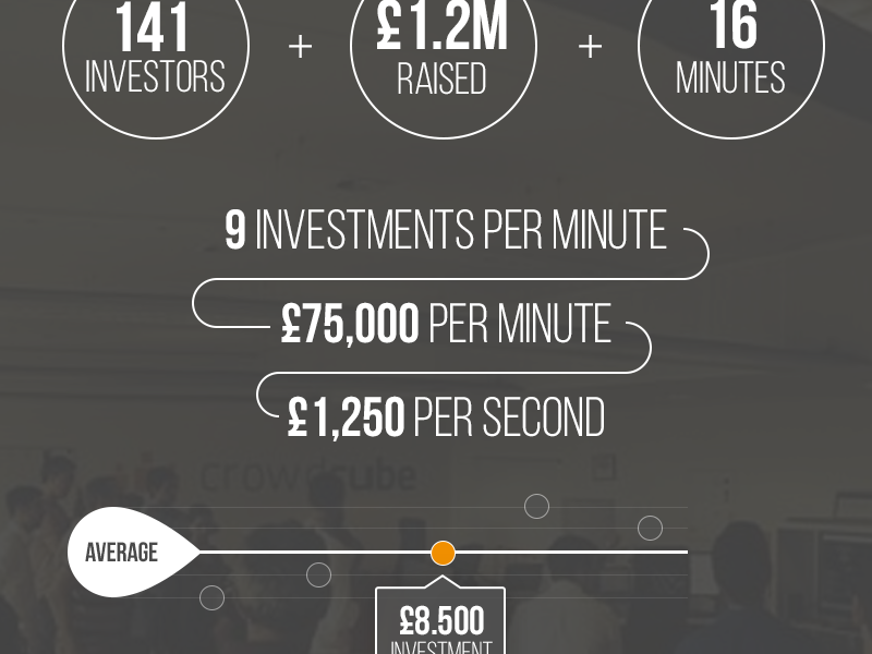 Our Fund by Crowdcube