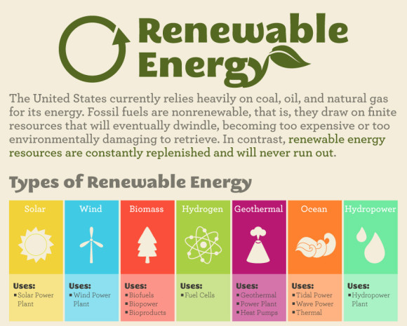 essay types and managment of non-renewable resources Key challenges soil is a non-renewable resource its preservation is essential for food security and our sustainable future s oil is a finite resource, meaning its loss and.