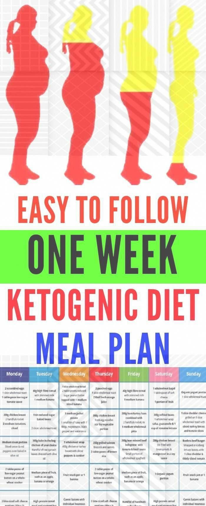 1-Week Ketogenic Diet Meal Plan Intended To Fight Heart Disease, Diabetes, Cance...,  #1week #Cance #diabetes #Diet #disease #fight #heart #intended #Ketogenic #KetogenicDietcancer #Meal #Plan #TheBestKetogenicDietForWeightLoss