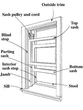 528200395634 Wind2 Jpg Interior Storm Windows Diy Window Replacement Storm Windows