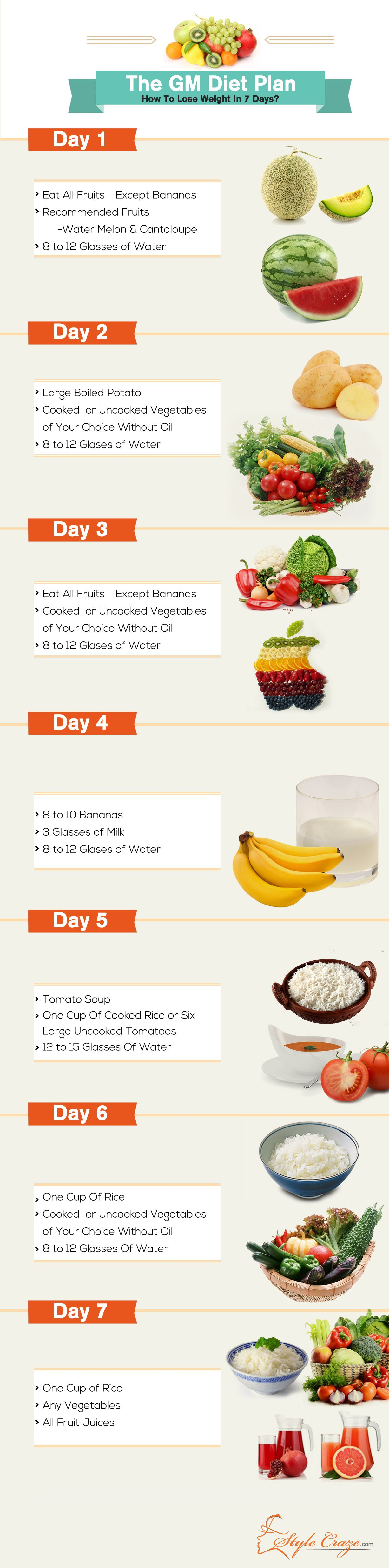 The Gm Diet Plan: How To Lose Weight In 7 Days? Http: