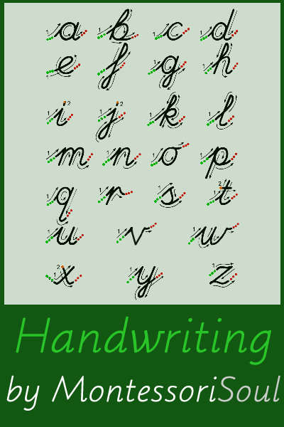 Guide on how to help your child lern to write with a cursive script ...