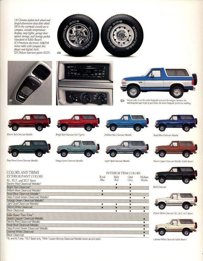 1995 Ford Bronco Models Lineup I 2020 Ford Bronco Auto