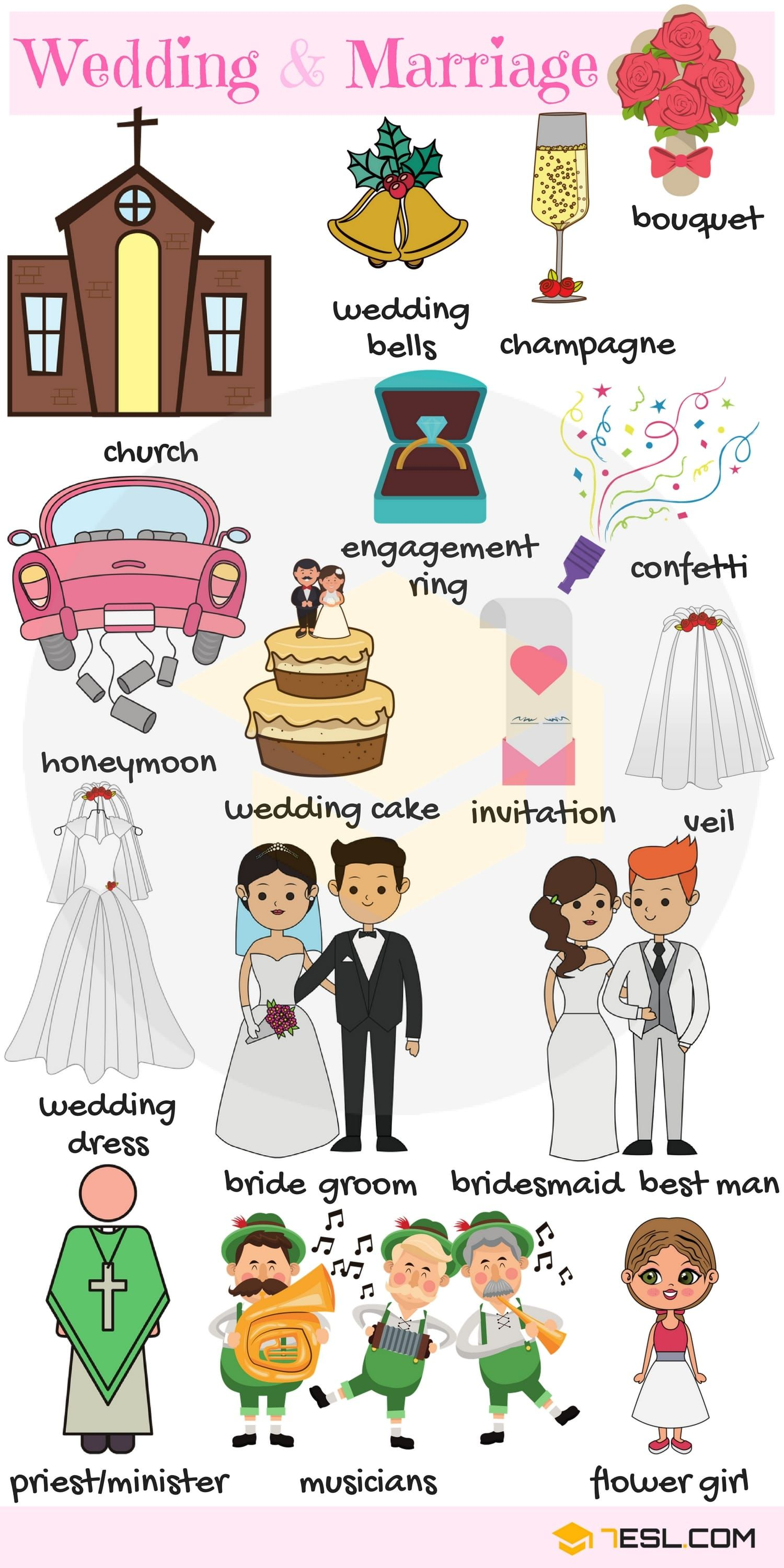 Wedding Words Wedding And Marriage Vocabulary With