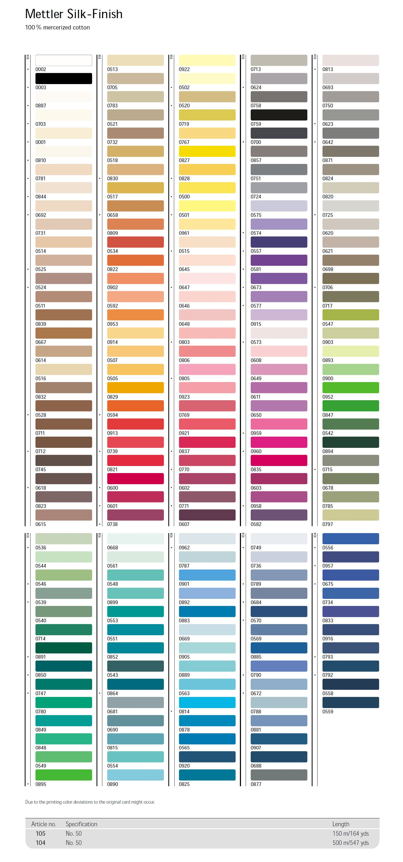 Gutermann thread color chart choice image free any chart examples madeira thread color chart pdf image collections free any chart mettler thread color chart images free nvjuhfo Images