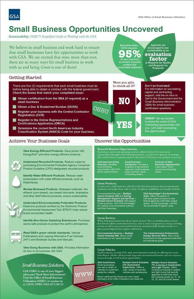 Infographic Fact Sheets  Glenann Design  Business Ideas