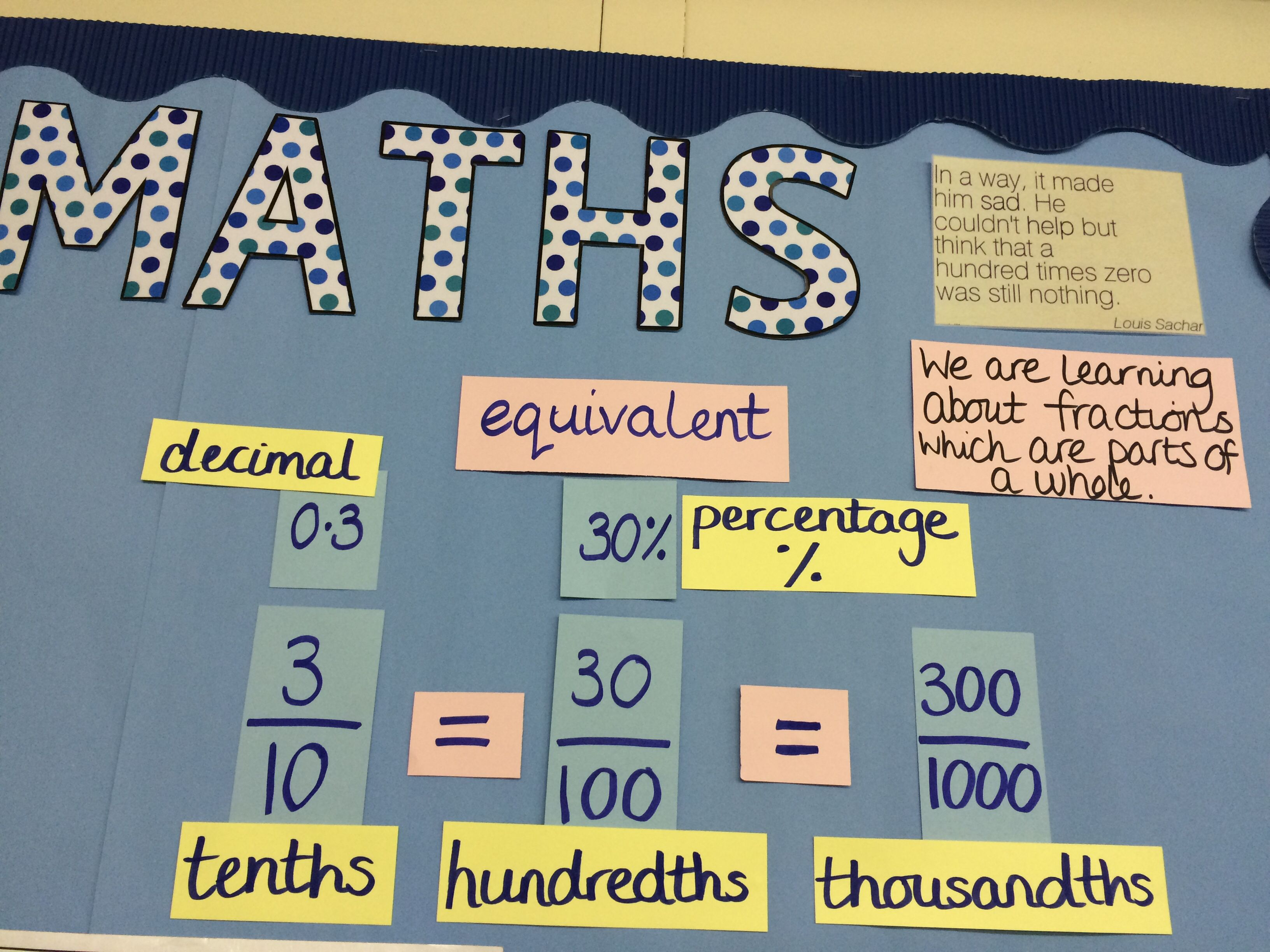 Equivalent Fractions working wall display Year 5 KS2 | My Classroom ...