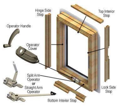400 Series Casement Andersen Window Andersen Casement Windows