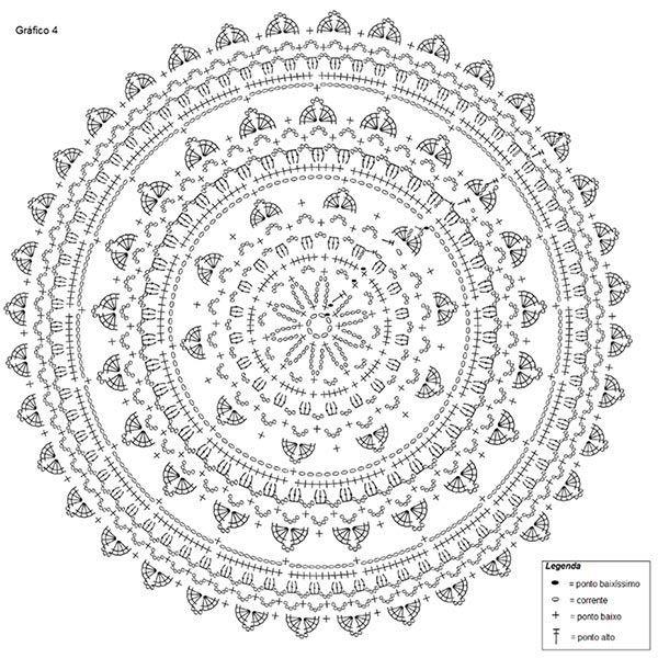 Crochet mandala pattern ♡ | Labores | Pinterest | Crochet patrones ...