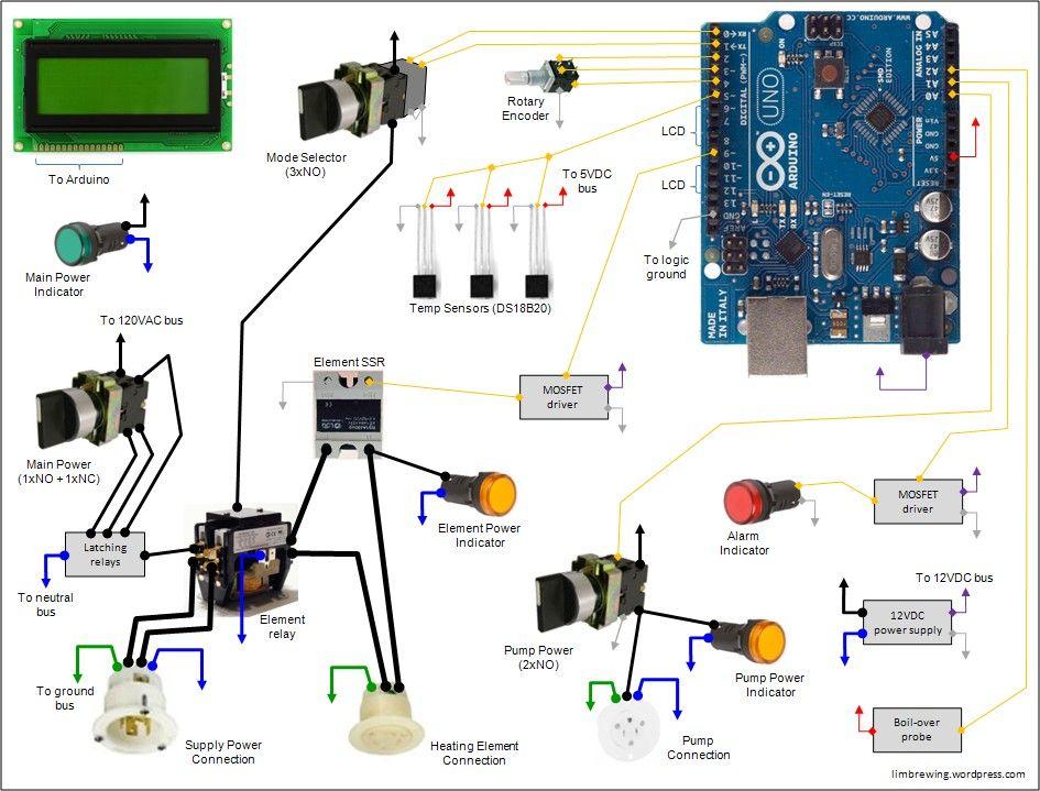 limb_panel_wiring.jpg (945×719) | *homebrew | pinterest | arduino and homebrewing 100 kva generator control panel wiring diagram homebrew control panel wiring diagram