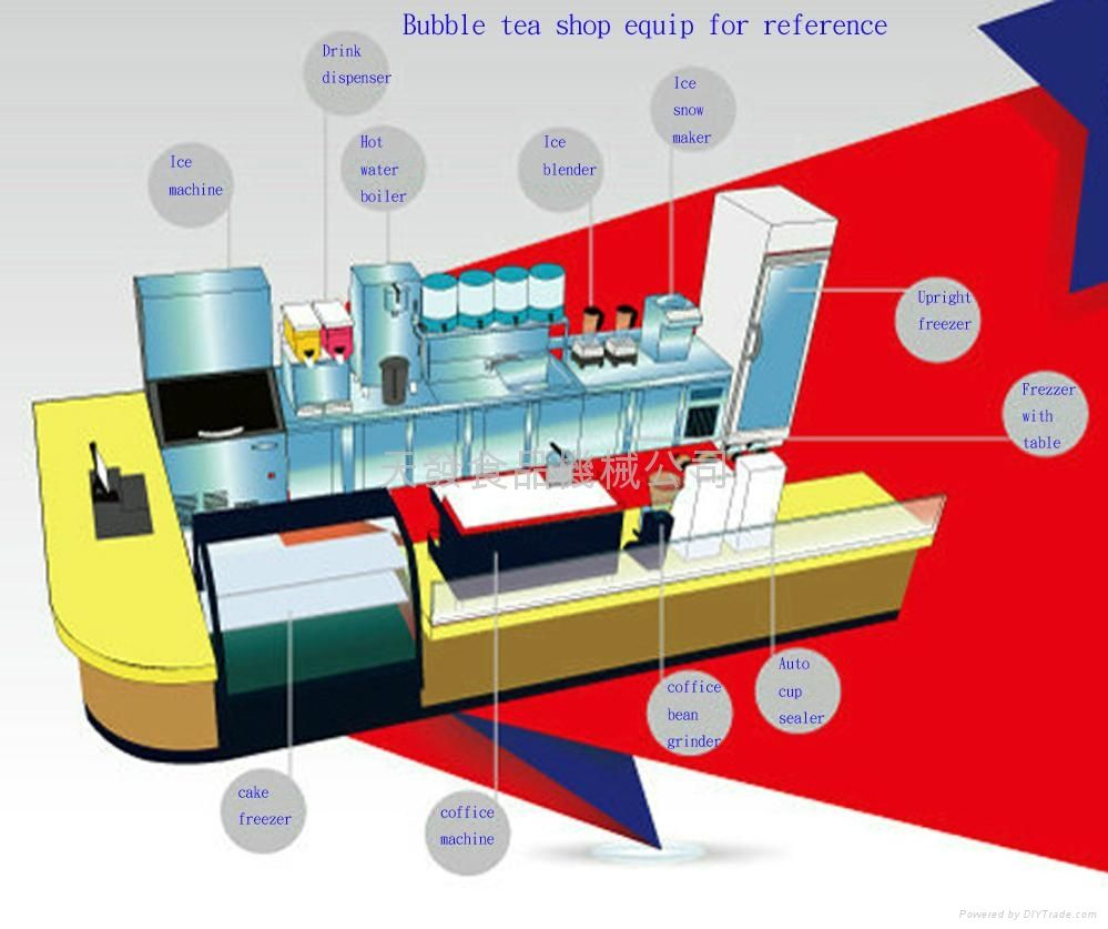 BUBBLE TEA SHOP EQUIPMENT (China Manufacturer) - Food ...