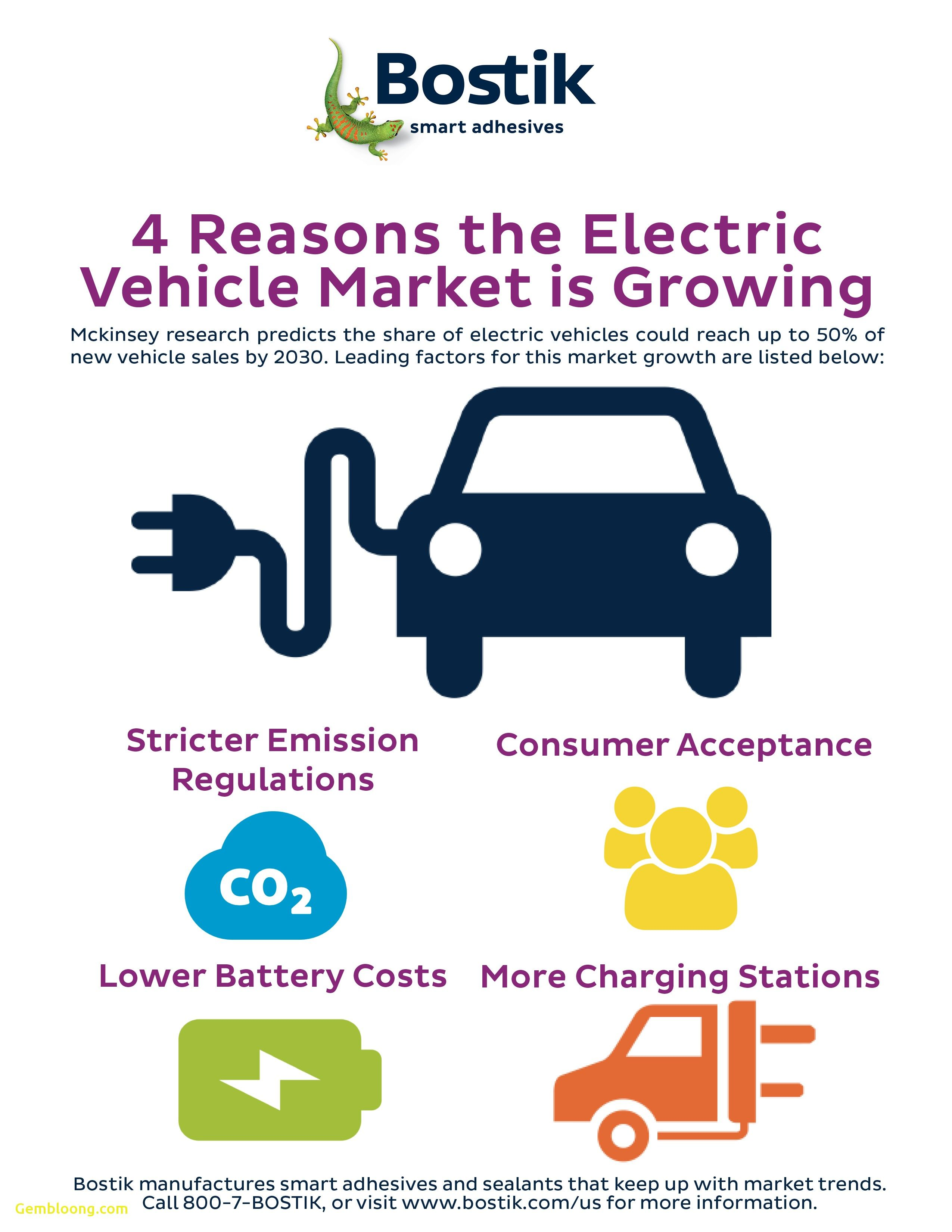 Lovely Electric Car Market Delightful To The Blog In This Particular Moment I Will