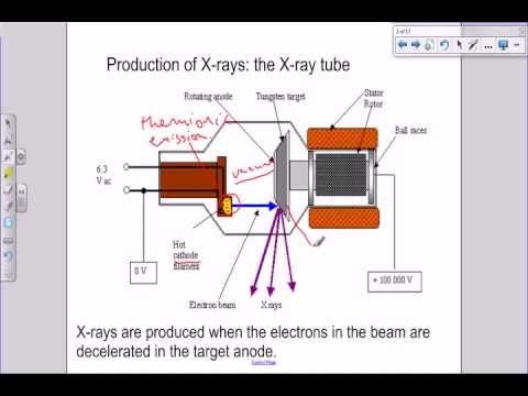 A Level Medical Physics X Rays The X Ray Tube Youtube