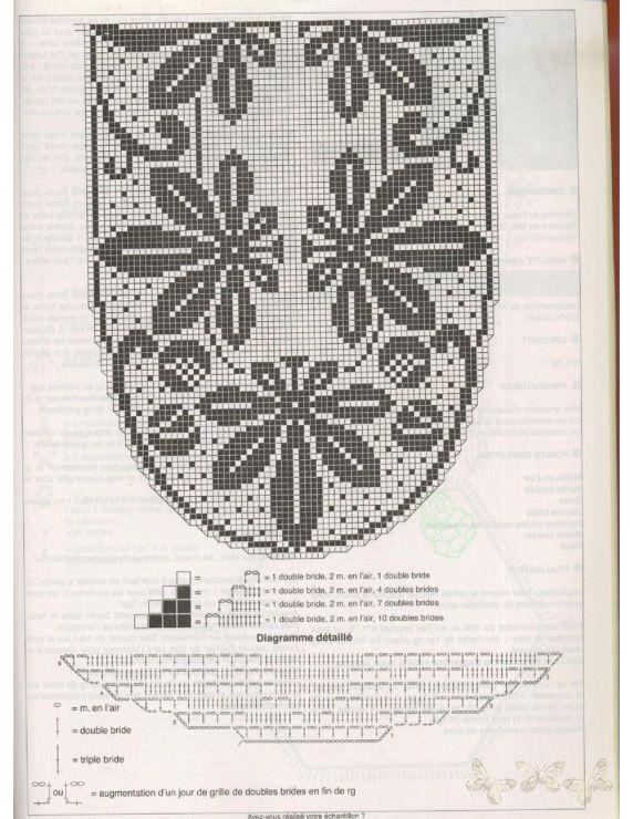 HandarbeitenKnit Bilder von besten 66 Die CrochetFilet c5jq34ARLS