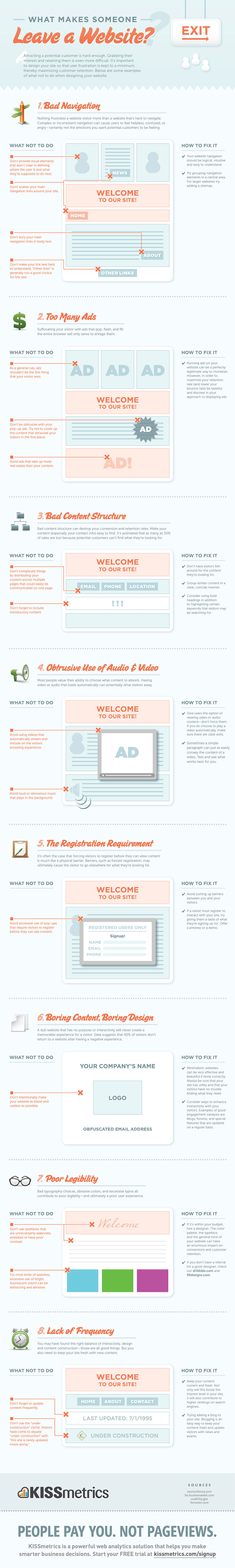 This Images Tell Us A Bad Web Design Has Bad Navigation Too Many Advertisement In Each Page Obt Web Development Design Web Design Infographic Web Design Tips