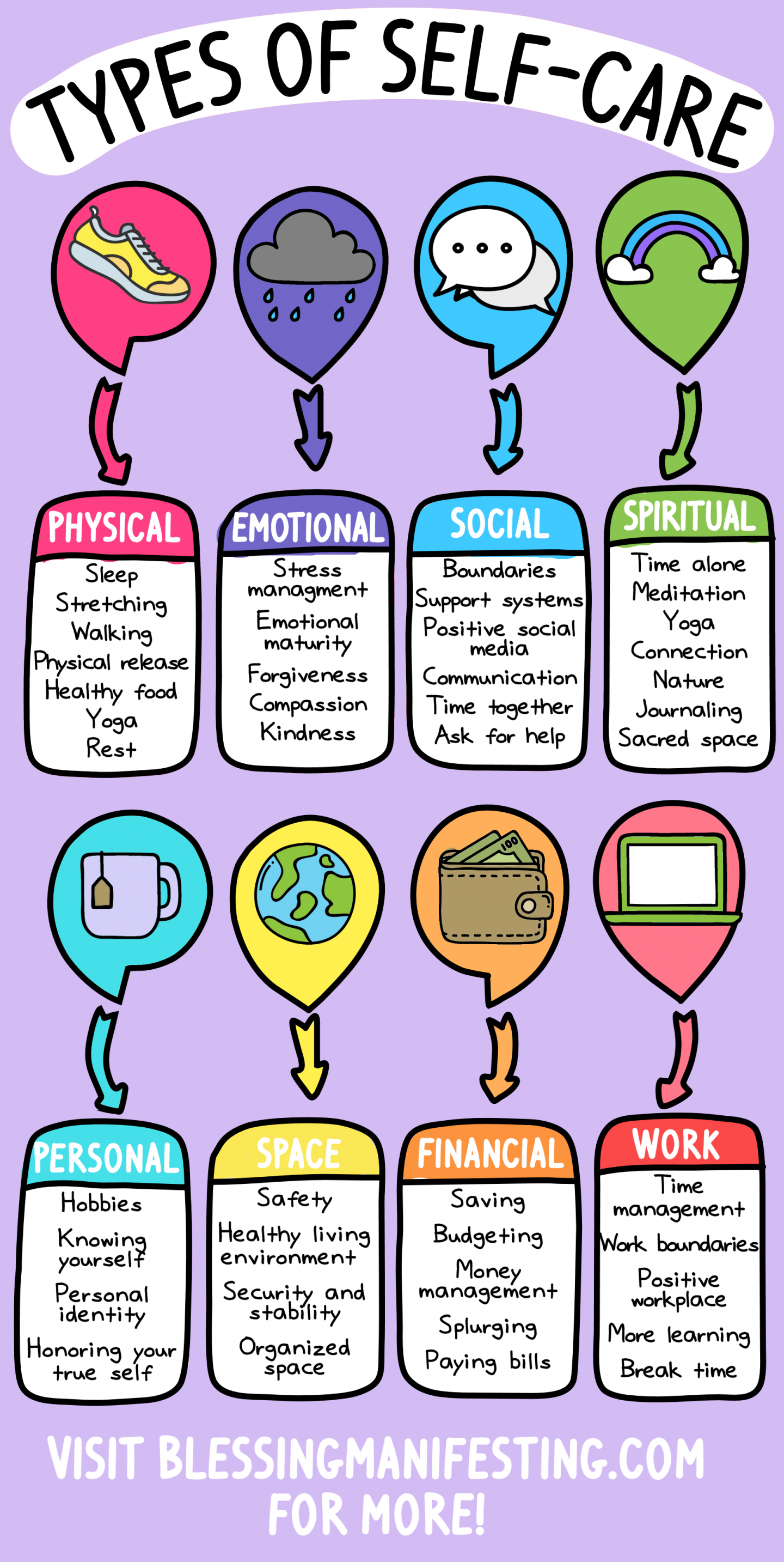 6 Types of Self-Care You Need to Know #selfcare #selflove