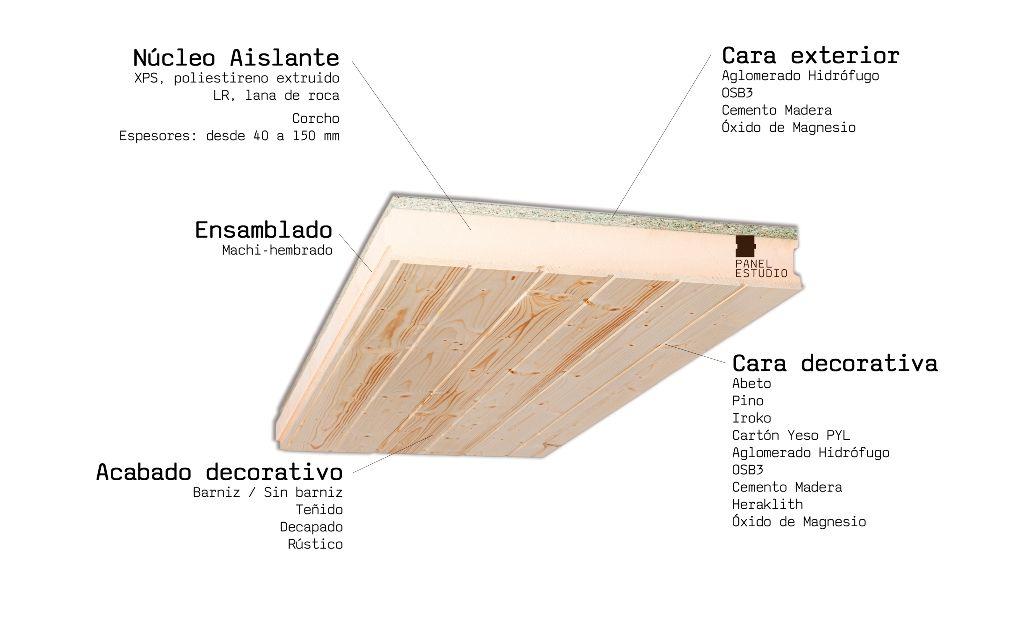 Panelestudio panel de madera para tejados cubiertas entreplantas forjados y tabiques - Tabiques de madera ...