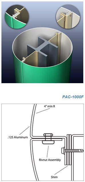 Column Covers Round Rectangular Petersen Aluminum Corporation Sweets Column Covers Cladding Design Store Design Interior