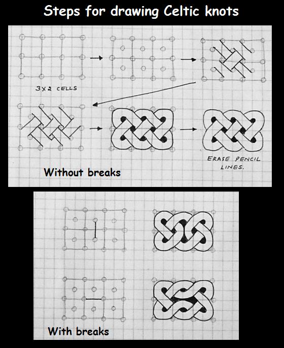 Celtic knot tutorial: basics i by feivelyn on @deviantart | diy.
