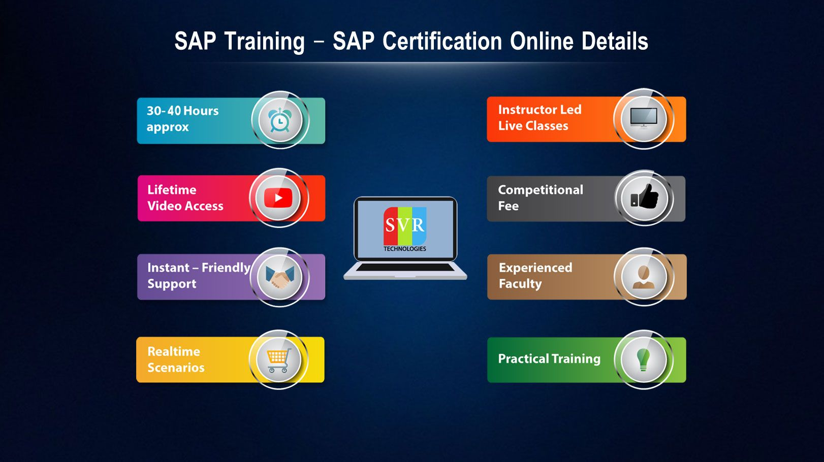SAP Training Online Online training, Learning courses