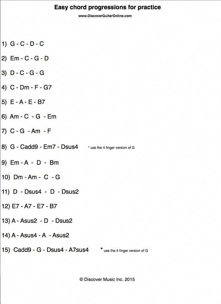 Easy chord progression for practice #electricguitars Easy chord progression for … – benibanabirak190595