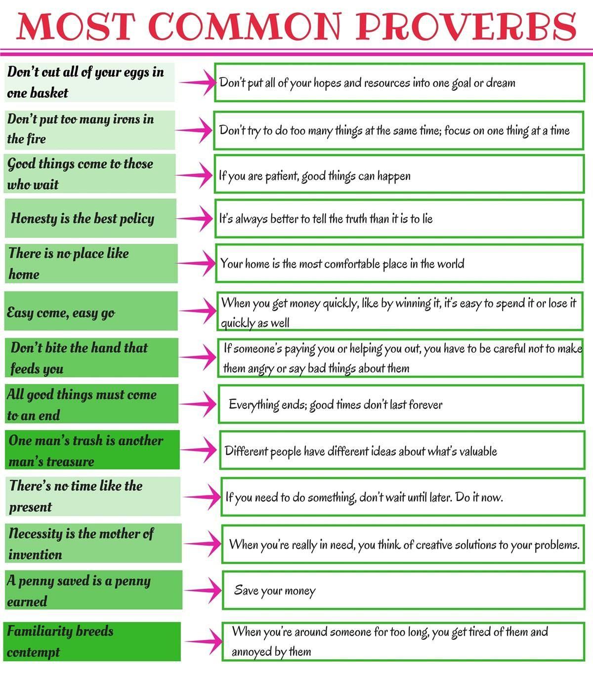Useful English Proverbs 2 2