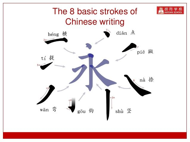 Pin by Jasmine @ Learning With Mom on Learn: CHINESE | Pinterest