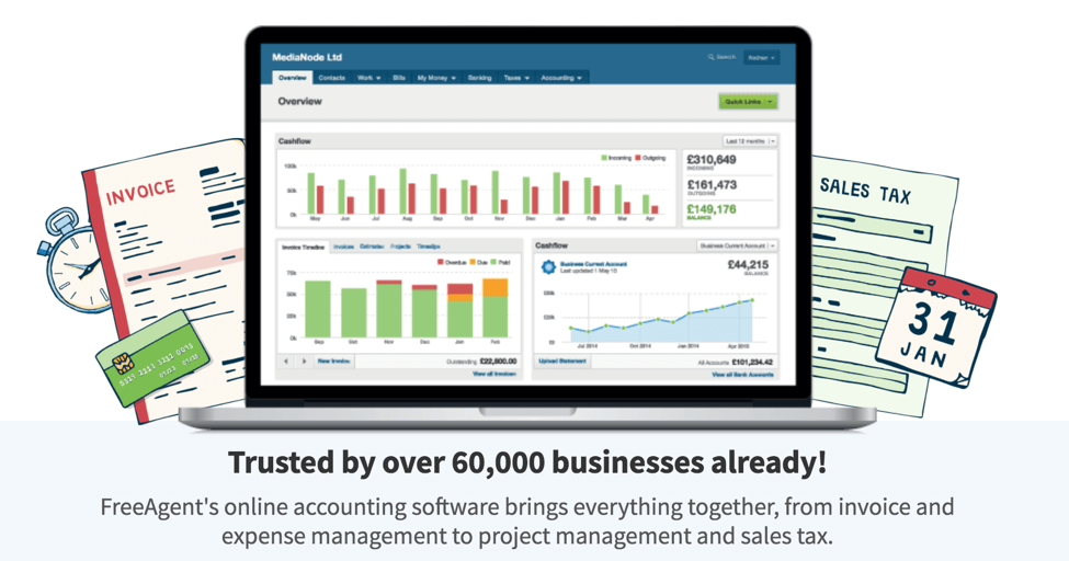 5 of the Best Business Accounting Software for Small