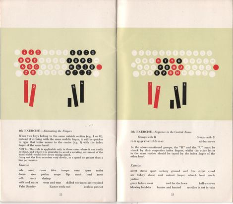 Olivetti Lettera  Instruction Manual  Graphic  Illustrations