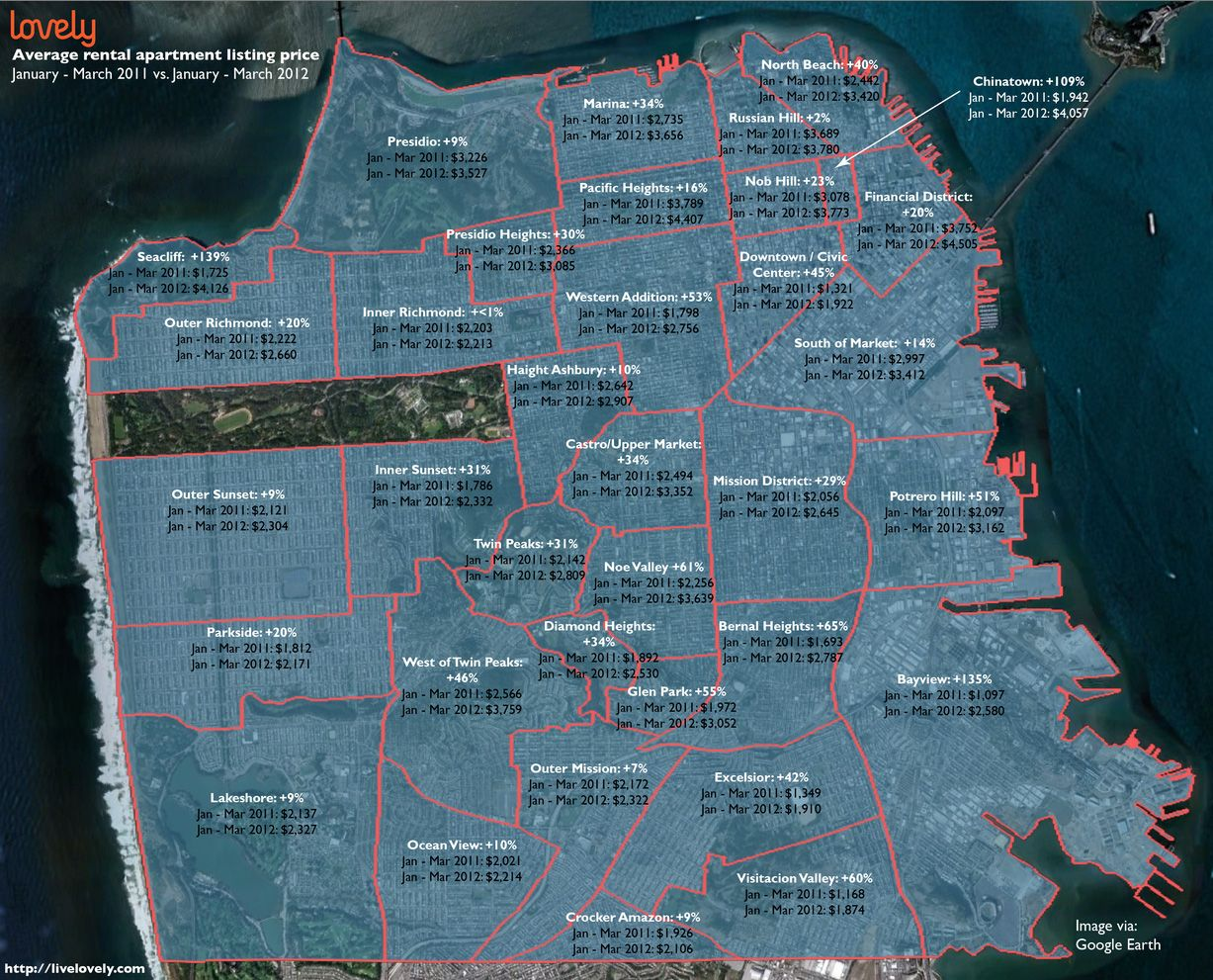 San Francisco Fog Map Live%0A The Bad News  As Suspected  Rental Rates Have Increased Dramatically Over  the Past Year  Sf