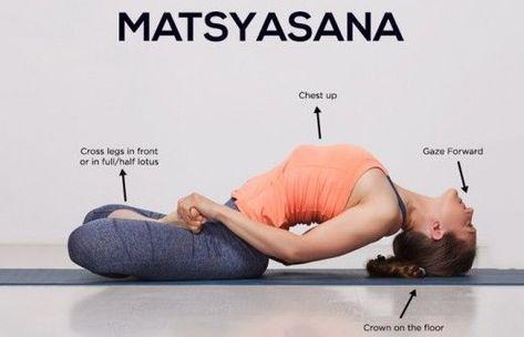 matsyasana  easy yoga workouts yoga tutorial yoga tips