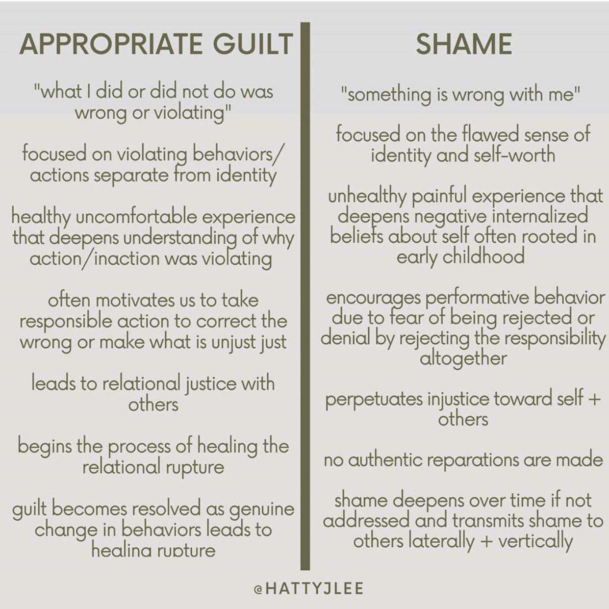 Guilt Vs Shame In 2020 Guilt Shame Coaching