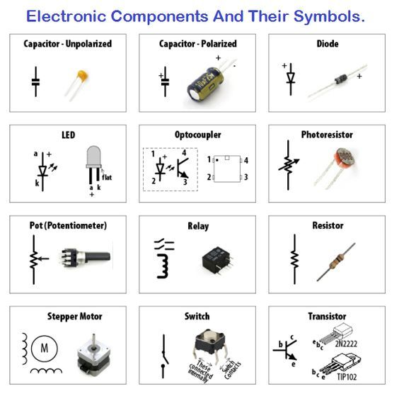 Going from Schematic to Breadboard | Electronics components