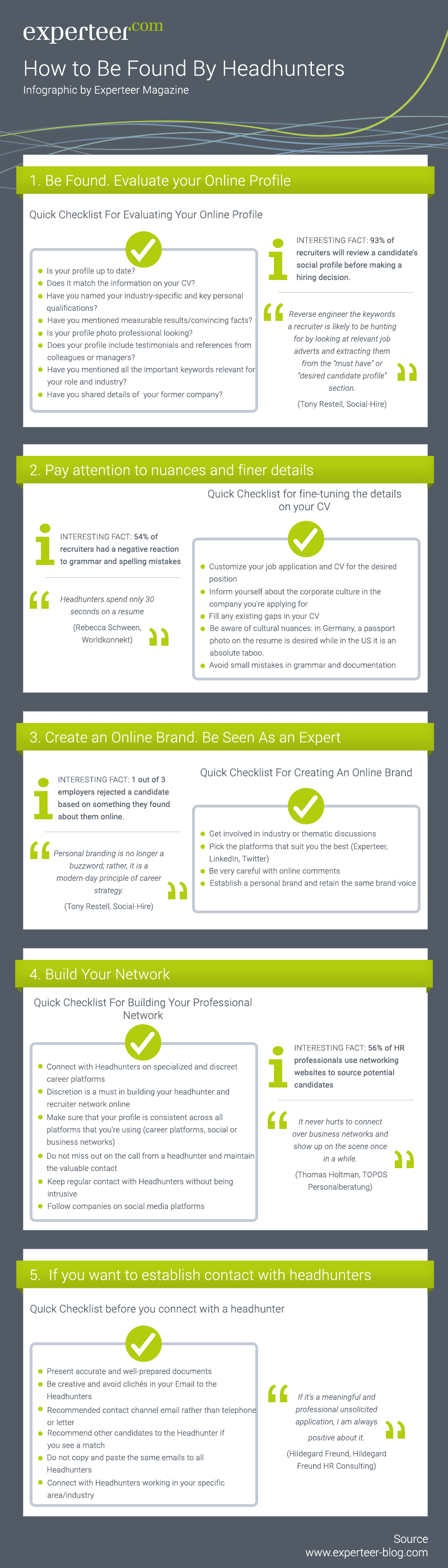 Resume Words For Customer Service How To Be Foundheadhunters Infographic  Better Choice Of .