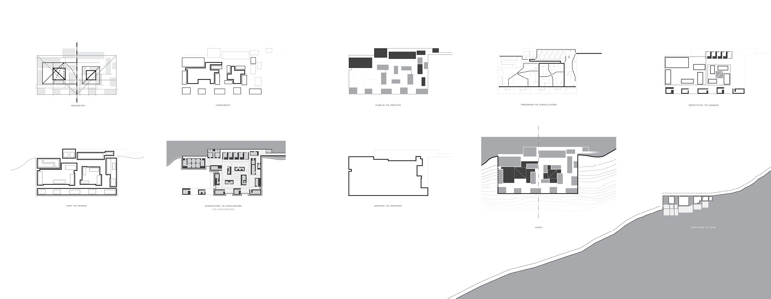 Diagrammatic Analysis Of Peter Zumthor S Therme Vals Thermal