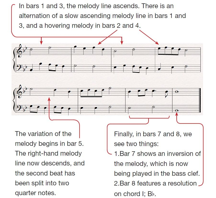 How to write a piano melody Melody, Writing, Blank sheet