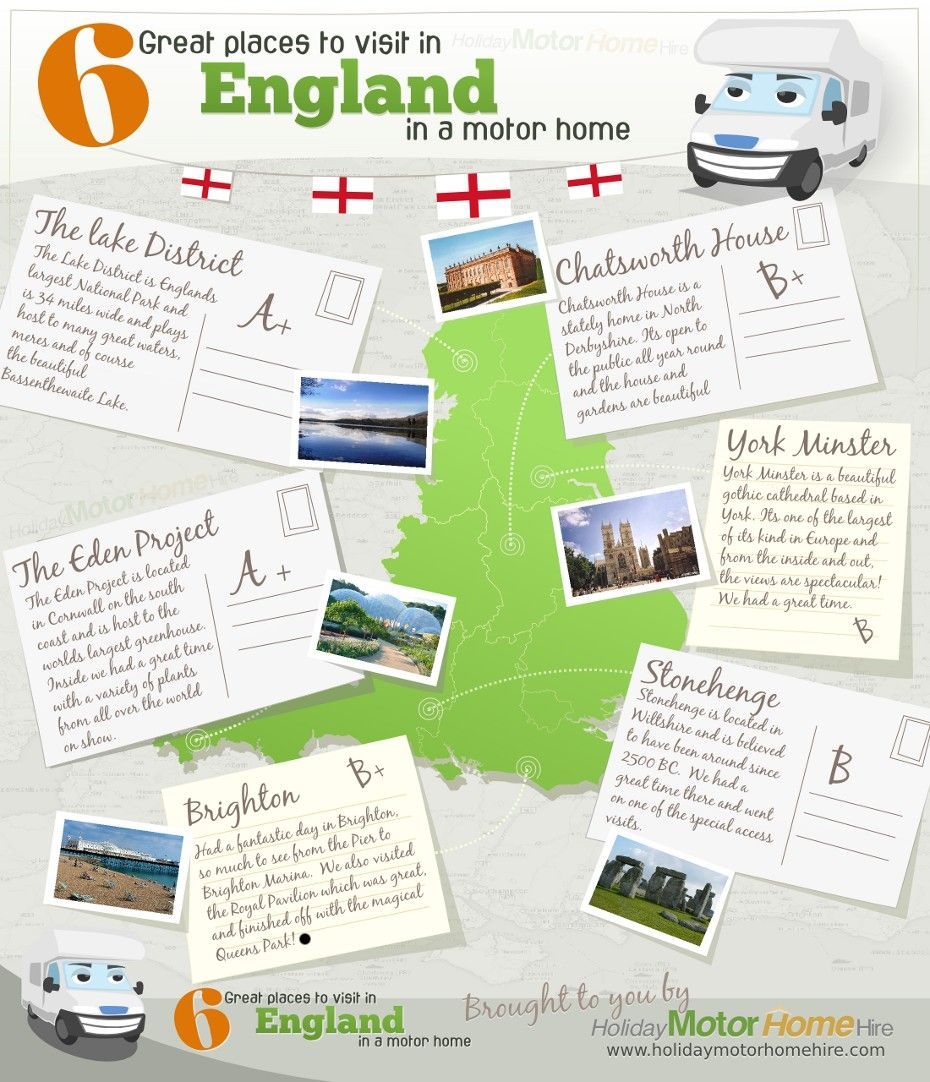 6 great places to visit in England (With images) Places