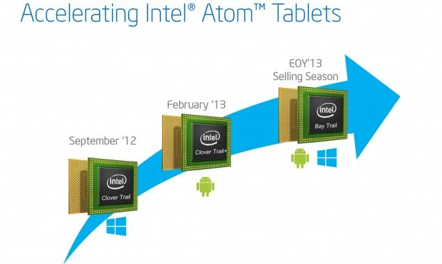 """Intel Atom Z3000 Series """"Bay Trail"""" SOCs Performance and Lineup Detailed – Powered by 22nm Silvermont Cores 