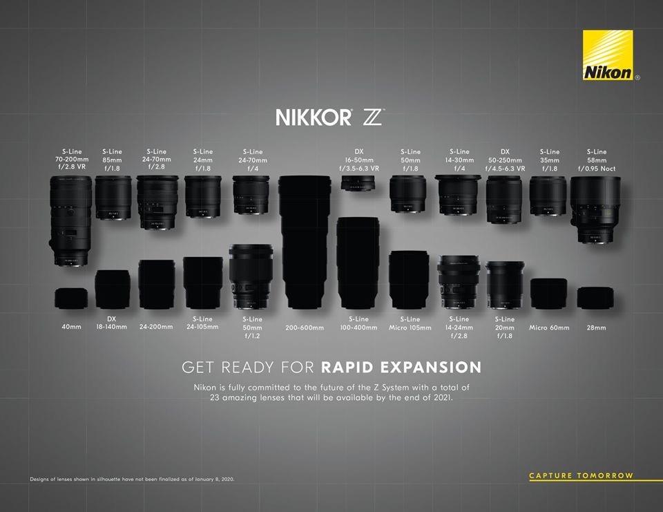 Nikkor Z 20mm F 1 8 S And Nikkor Z 24 200mm F 4 6 3 Vr Lens Size Comparisons Nikon Rumors In 2020 Nikon Digital Camera Photography Nikon Film Camera