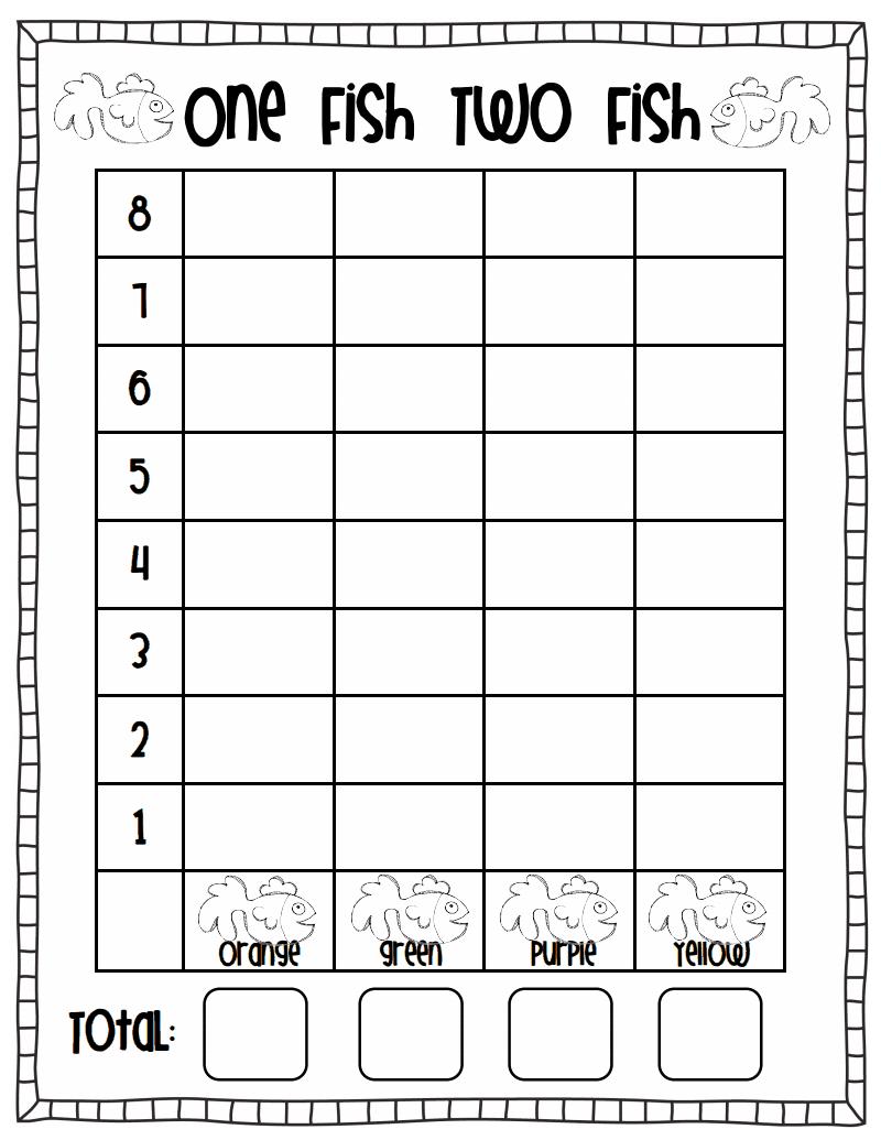 1 Fish 2 Fish Graph Pdf Google Drive Kindergarten Math Worksheets Dr Seuss Classroom Kindergarten Math [ 1035 x 800 Pixel ]