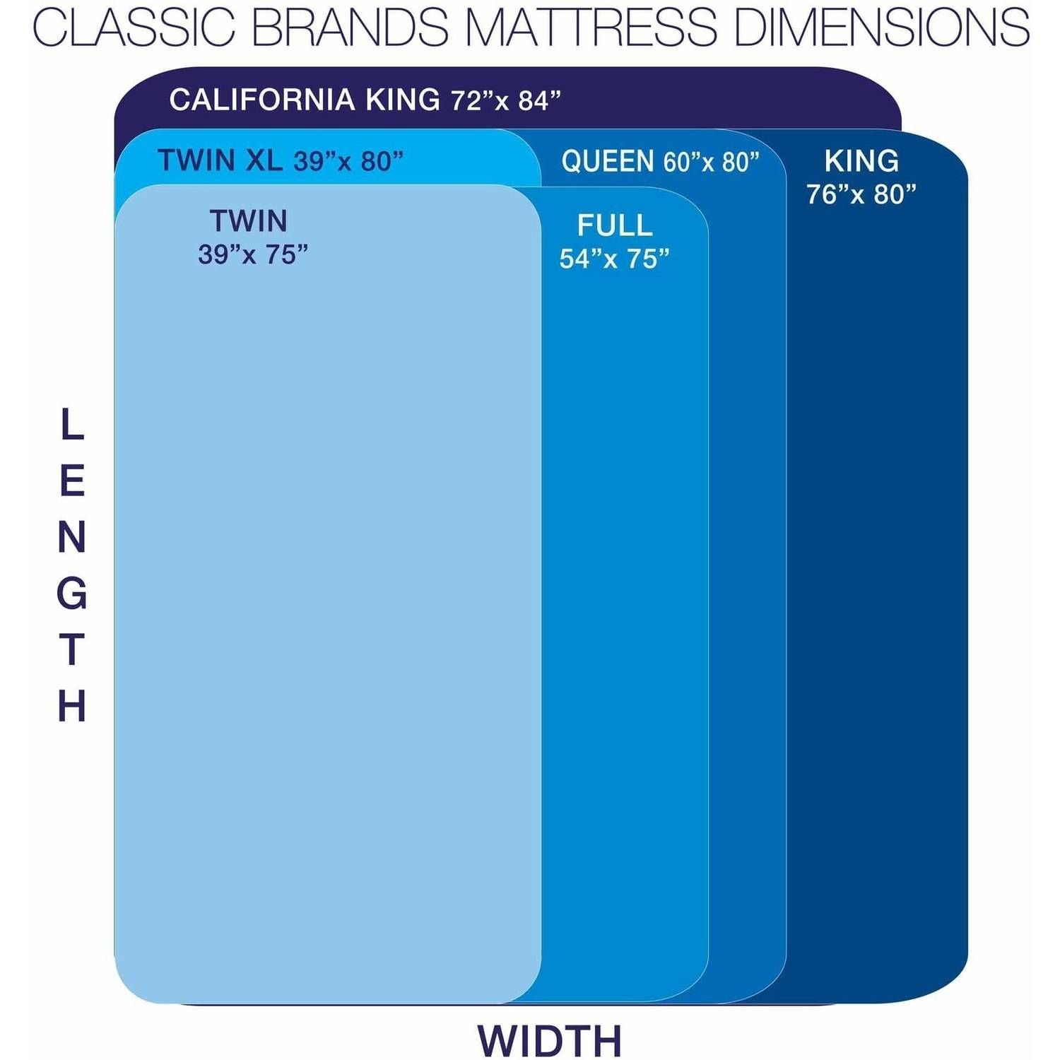 Mattress Sizes Dimensions Mattress Sizes Mattress Mattress