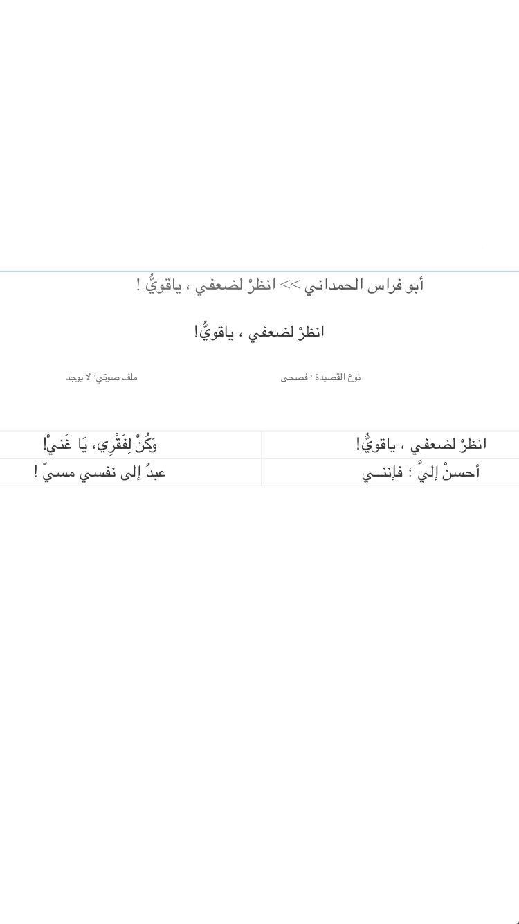 Pin By أدبية الهوى On أدب Math Chart Math Equations