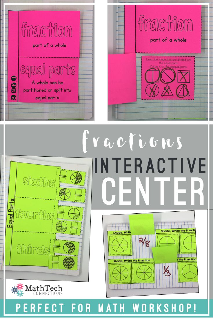 interactive notebook activities for fractions - math vocabulary ...