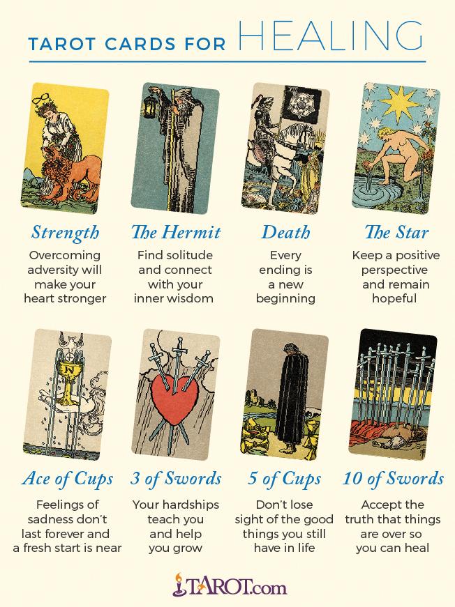 Best Tarot Cards For Grief And Healing Tarot Card Spreads Reading Tarot Cards Tarot Learning