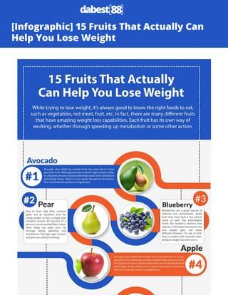 http://dabest88.com/infographic-best-fruits-lose-weight/  15 Fruits That Actually Can Help You Lose Weight