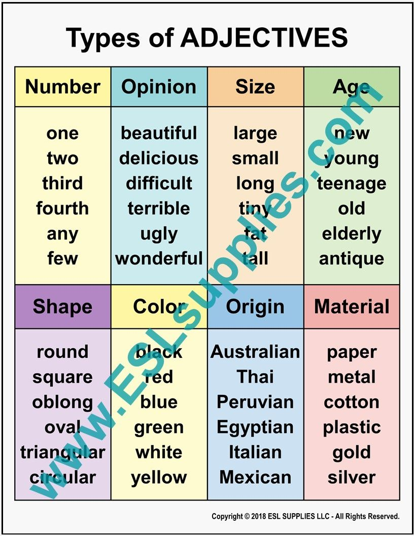 Types Of Adjectives In 2020 Adjectives English Adjectives Adjective Anchor Chart